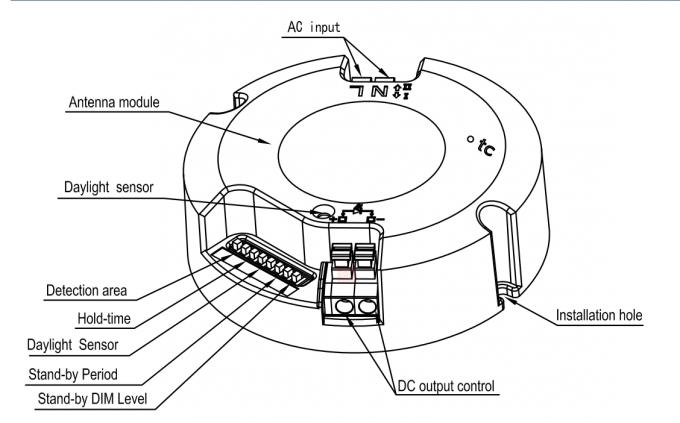Led Lighting Module 2700k